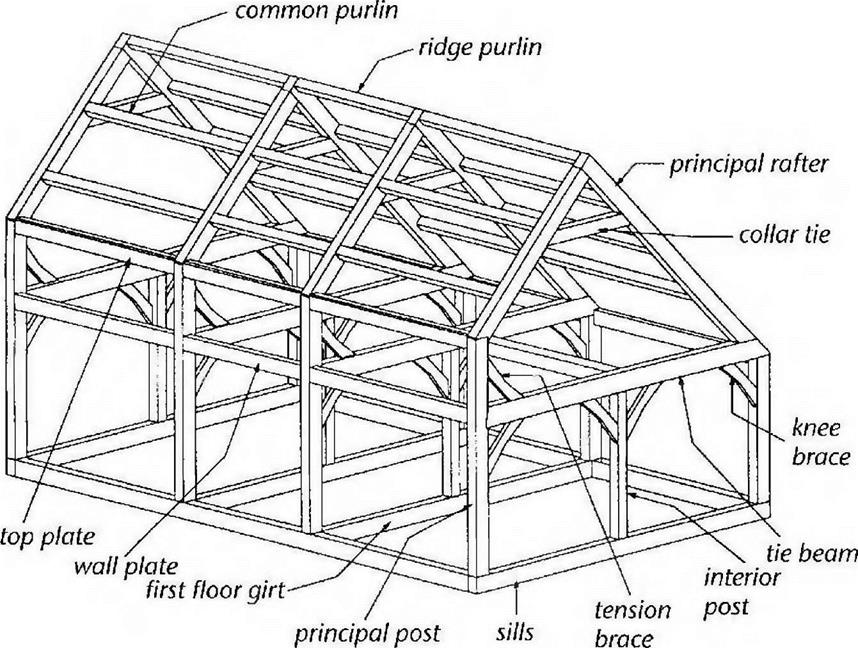 Timber Framing for the Rest of Us Rob Roy | Library builder - Part 5