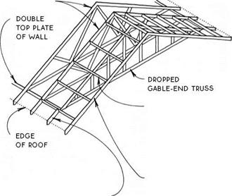 06 20Roofs 3 moreover Steel Roof Framing further Trussraise additionally 9717243 additionally 337699672035878138. on light gauge steel trusses