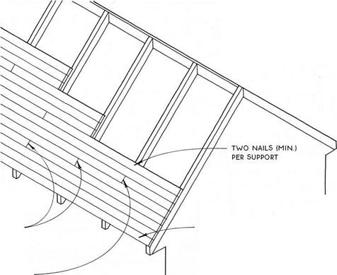 TRUSS WITH ABBREVIATED EAVE