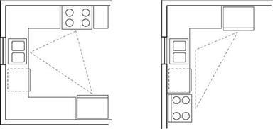 Kitchen Lighting Basics Library Builder