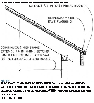 Подпись: CONTINUOUS BITUMINOUS WATERPROOFING MEMBRANE THIS EAVE FLASHiNG IS REQUIRED BY CODE IN MANY AREAS WiTH COLD WINTERS, BUT SHOULD BE CONSIDERED A BACKUP STRATEGY BECAUSE ICE DAMS CAN BE PREVENTED WiTH ADEQUATE INSULATION AND VENTILATION. SEE 197 & 200