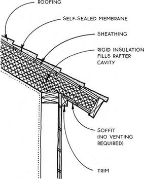 SUPERINSULATED CEILINGS