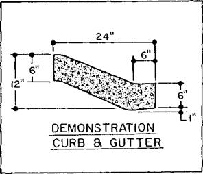CURBS AND GUTTERS