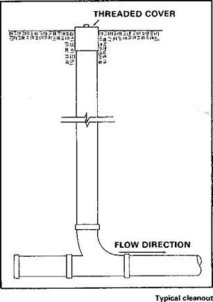 Design Cross Section :: Seattle Streets Illustrated |Standard Sewer Line Slope