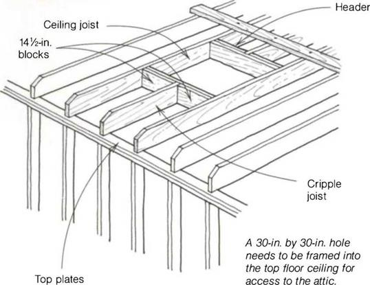 CEILING JOISTS FOR A GABLE ROOF