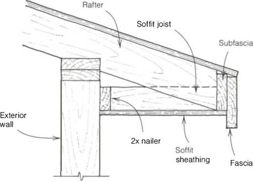 TWO WAYS TO FRAME A SOFFIT