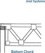 WOOD I-JOISTS FOR LOADS