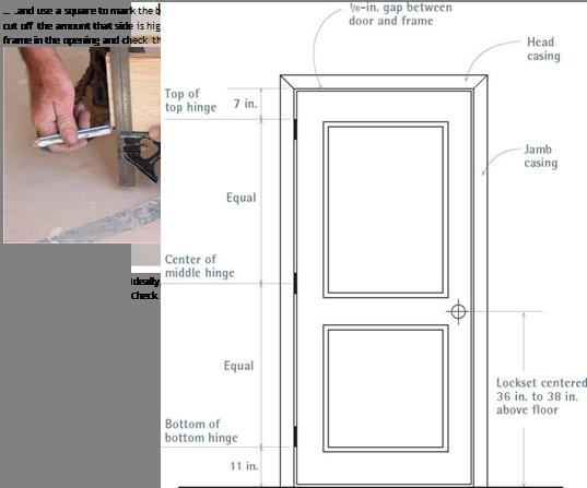 Trick Of The Trade · Installing An Interior Door