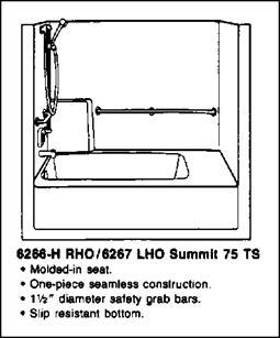 manual warewashing sinks must be equipped with