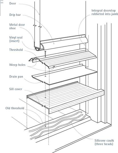 Hanging a Door to an Existing Frame | Library builder