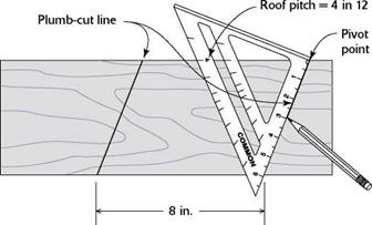 A JIG FOR MARKING PLUMB CUTS IN RAFTERS