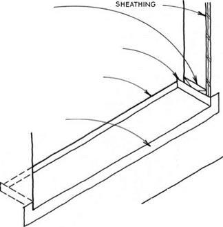 Frame also Er Ennis Rollforming 76604820 as well Ul U Shaped Vibration D er likewise Aluminum Awning Parts as well Pocket Doors Bypass Doors   Bifold Doors. on galvanized metal door