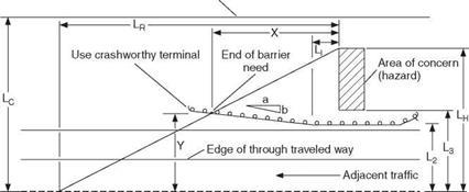 Highway Engineering Handbook Library Builder Part 17,Scandinavian Bedroom Design Tips