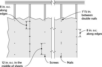 MAKING A DRYWALL-PANEL LIFTER