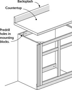 ATTACHING A COUNTERTOP TO A. BASE CABINET