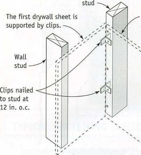 USING DRYWALL CLIPS TO SECURE. THE ENDS OF DRYWALL SHEETS