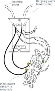 50 amp connector wiring diagram with Gfci Line Load Wiring on T8124608 Dryer as well Gfci Line Load Wiring besides Car   Splitters moreover Volvo Electrical System Wiring Diagram furthermore Nema 6 50p Plug.