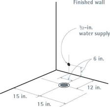 Roughing In Plumbing For Bathroom. Image Result For Roughing In Plumbing For Bathroom