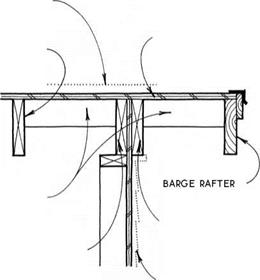 EXPOSED RAKE WITH VERGE RAFTER